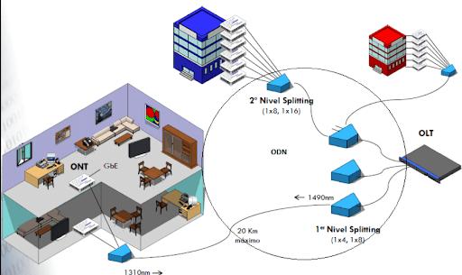 Descubre como instalamos nuestra fibra optica en un condominio2 - WIN Internet