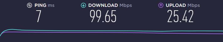 Internet Asimétrico